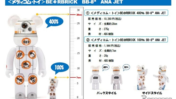 BB-8 ANA JET BE@RBRICK