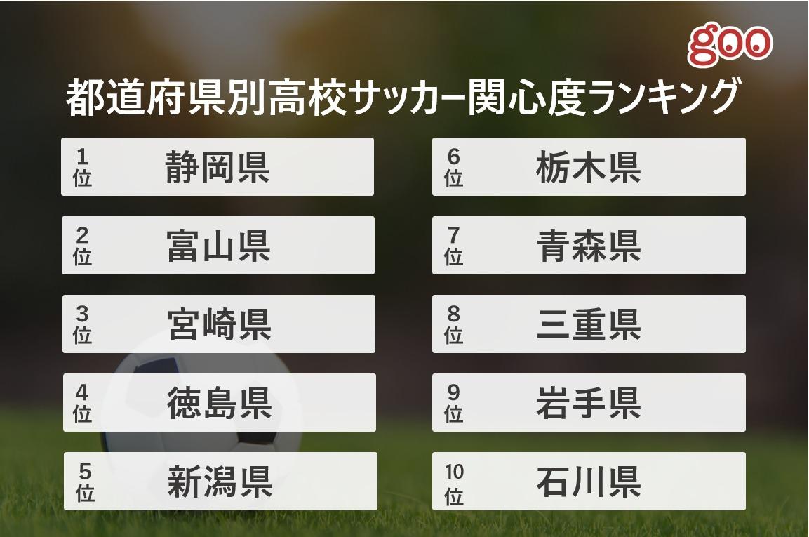 県 サッカー 静岡 高校