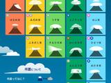 「図解 1分でわかる富士山」 シリーズ第五弾「雲で見る富士山」公開 画像