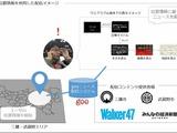 ウェアラブルデバイスに地域ニュースを配信する実験、NTTレゾナントらが実施 画像